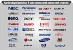 Jasa Service projector |Tempat Service Proyektor Infocus ,Benq ,Panasonic ,Nec,Sony Garansi Murah Jakarta
